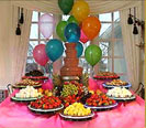 Birthday Parties and Bar/Mat Mitzvah's